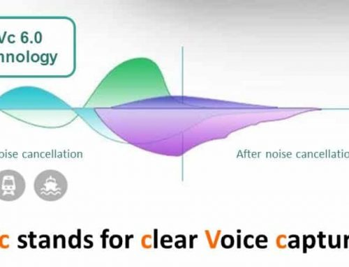What is CVC 6.0 Noise Canceling? & How Does it Work?