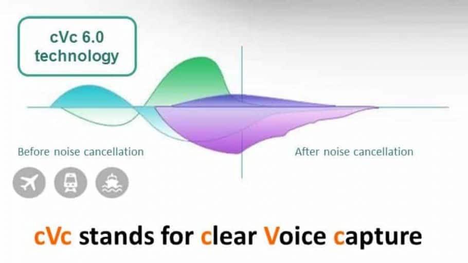 cVc 6.0 Noise Cancellation